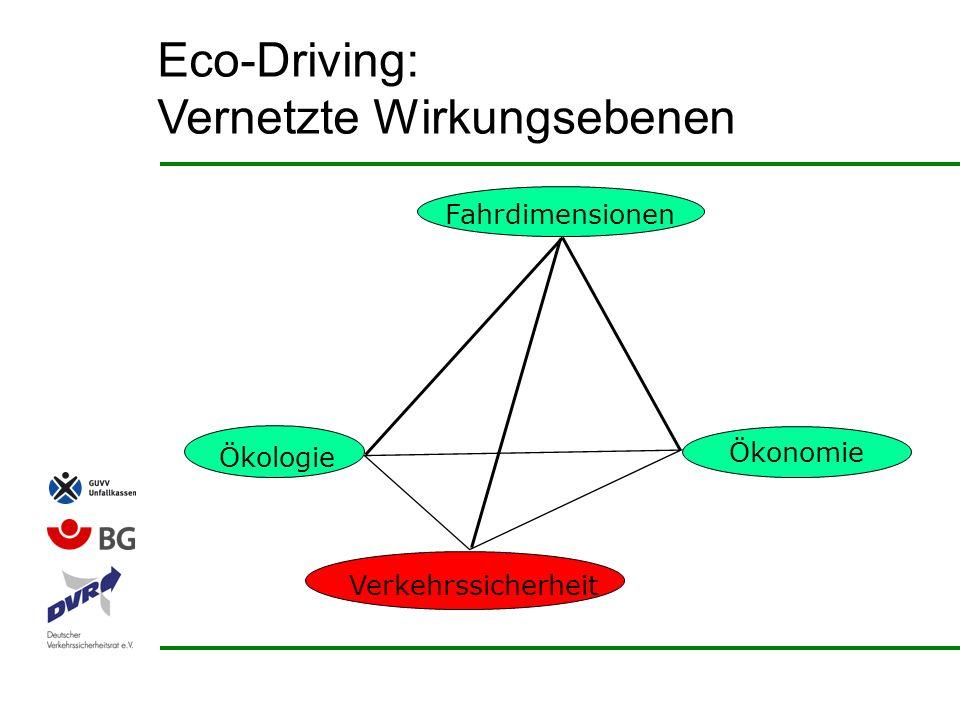 Ökologie Ökonomie Fahrdimensionen Verkehrssicherheit Eco-Driving: Vernetzte Wirkungsebenen