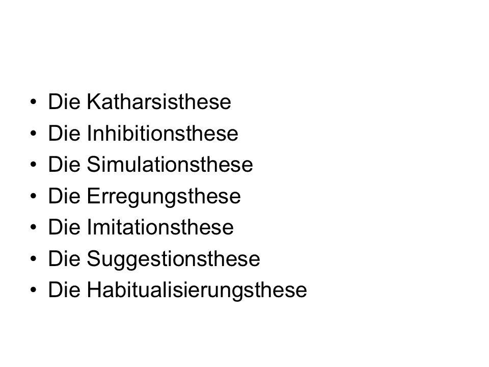 Die Katharsisthese Die Inhibitionsthese Die Simulationsthese Die Erregungsthese Die Imitationsthese Die Suggestionsthese Die Habitualisierungsthese