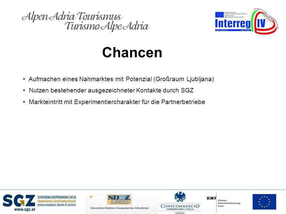 Chancen Aufmachen eines Nahmarktes mit Potenzial (Großraum Ljubljana) Nutzen bestehender ausgezeichneter Kontakte durch SGZ Markteintritt mit Experime
