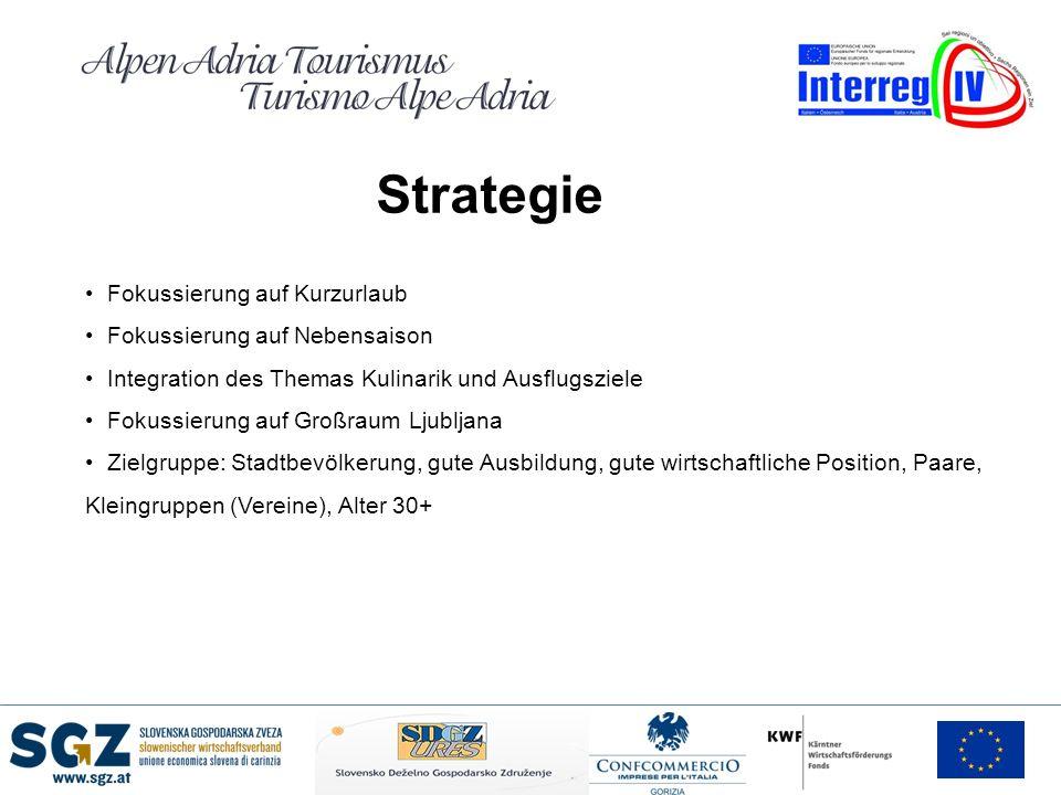 Strategie Fokussierung auf Kurzurlaub Fokussierung auf Nebensaison Integration des Themas Kulinarik und Ausflugsziele Fokussierung auf Großraum Ljublj
