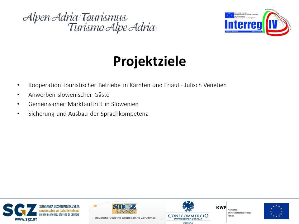 Projektziele Kooperation touristischer Betriebe in Kärnten und Friaul - Julisch Venetien Anwerben slowenischer Gäste Gemeinsamer Marktauftritt in Slow