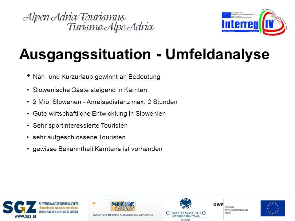 Ausgangssituation - Umfeldanalyse Nah- und Kurzurlaub gewinnt an Bedeutung Slowenische Gäste steigend in Kärnten 2 Mio. Slowenen - Anreisedistanz max.