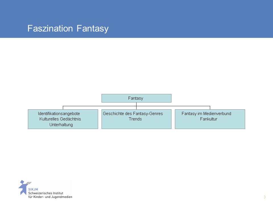 3 Faszination Fantasy