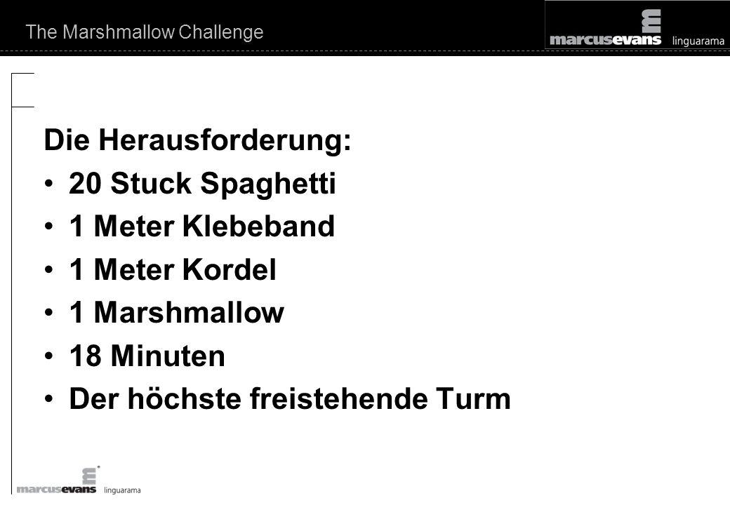 The Marshmallow Challenge Die Herausforderung: 20 Stuck Spaghetti 1 Meter Klebeband 1 Meter Kordel 1 Marshmallow 18 Minuten Der höchste freistehende Turm