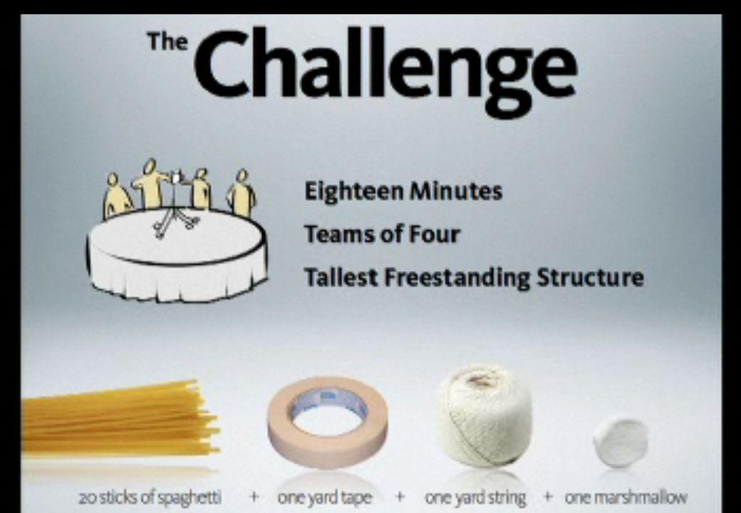 The Marshmallow Challenge Die Herausforderung: 20 Stuck Spaghetti 1 Meter Klebeband 1 Meter Kordel 1 Marshmallow 18 Minuten Der höchste freistehende T