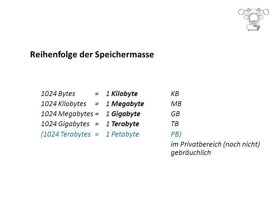 Reihenfolge der Speichermasse 1024 Bytes=1 Kilobyte KB 1024 Kilobytes=1 MegabyteMB 1024 Megabytes=1 GigabyteGB 1024 Gigabytes=1 TerabyteTB (1024 Terabytes=1 PetabytePB) im Privatbereich (noch nicht) gebräuchlich