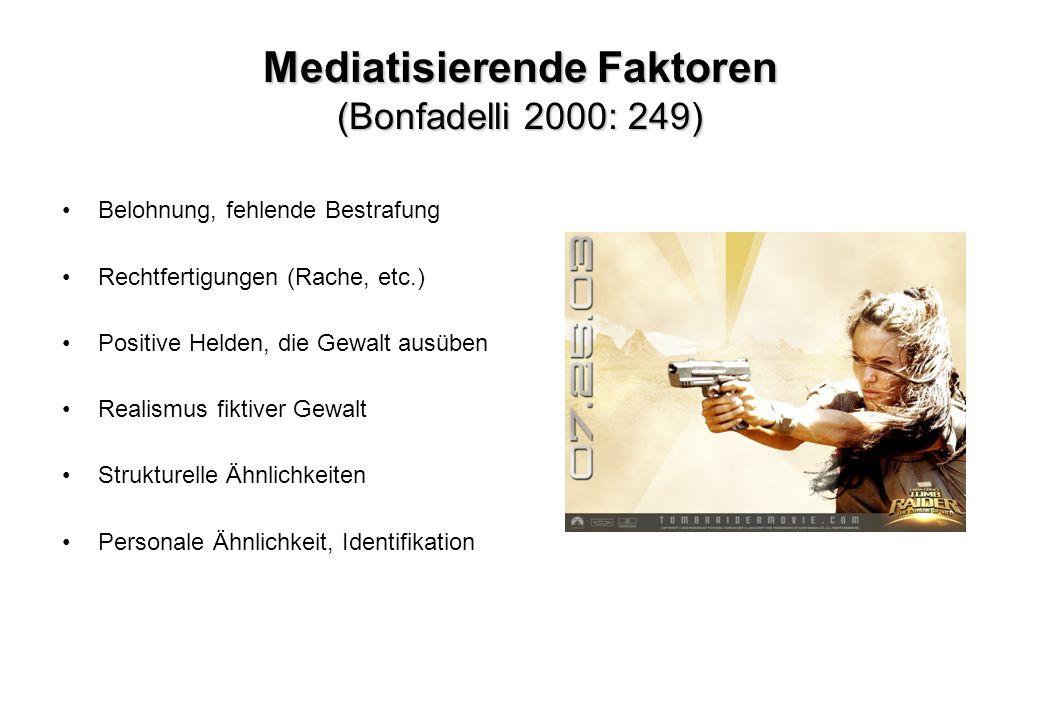 Mediatisierende Faktoren (Bonfadelli 2000: 249) Belohnung, fehlende Bestrafung Rechtfertigungen (Rache, etc.) Positive Helden, die Gewalt ausüben Realismus fiktiver Gewalt Strukturelle Ähnlichkeiten Personale Ähnlichkeit, Identifikation