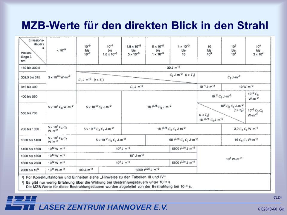 ©LZH 6 02640-60 Gd MZB-Werte für den direkten Blick in den Strahl
