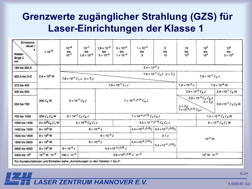 ©LZH 6 0000-60 Gd Grenzwerte zugänglicher Strahlung (GZS) für Laser-Einrichtungen der Klasse 1