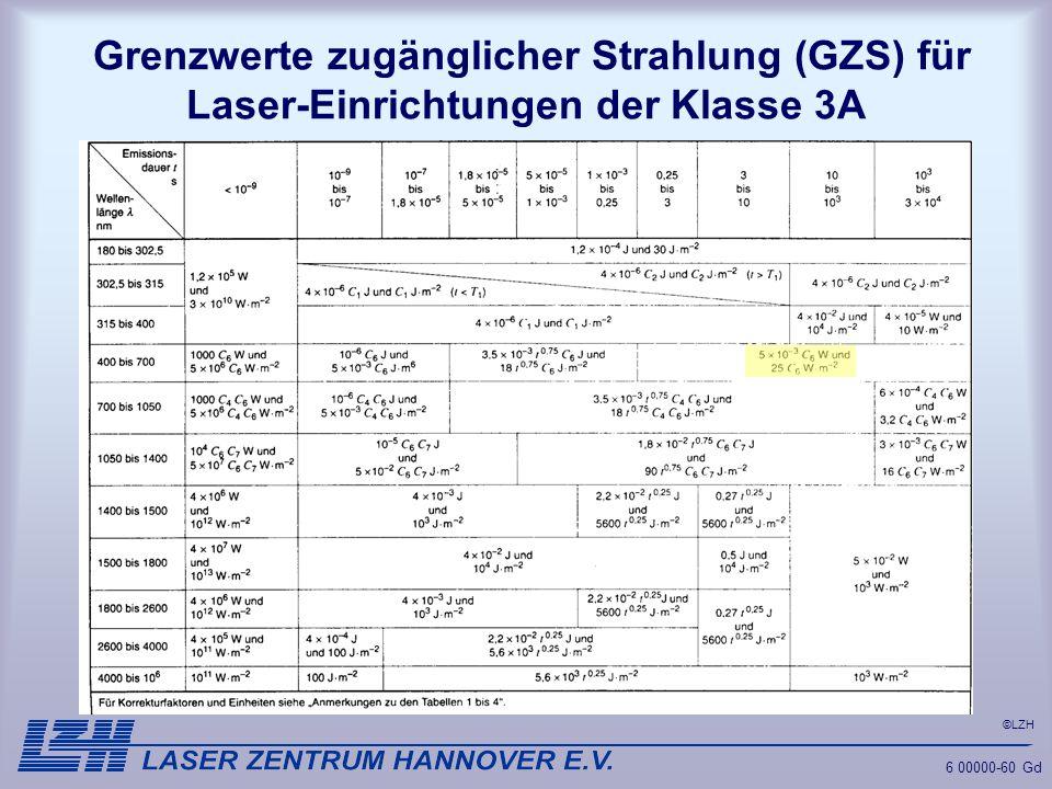 ©LZH 6 00000-60 Gd Grenzwerte zugänglicher Strahlung (GZS) für Laser-Einrichtungen der Klasse 3A