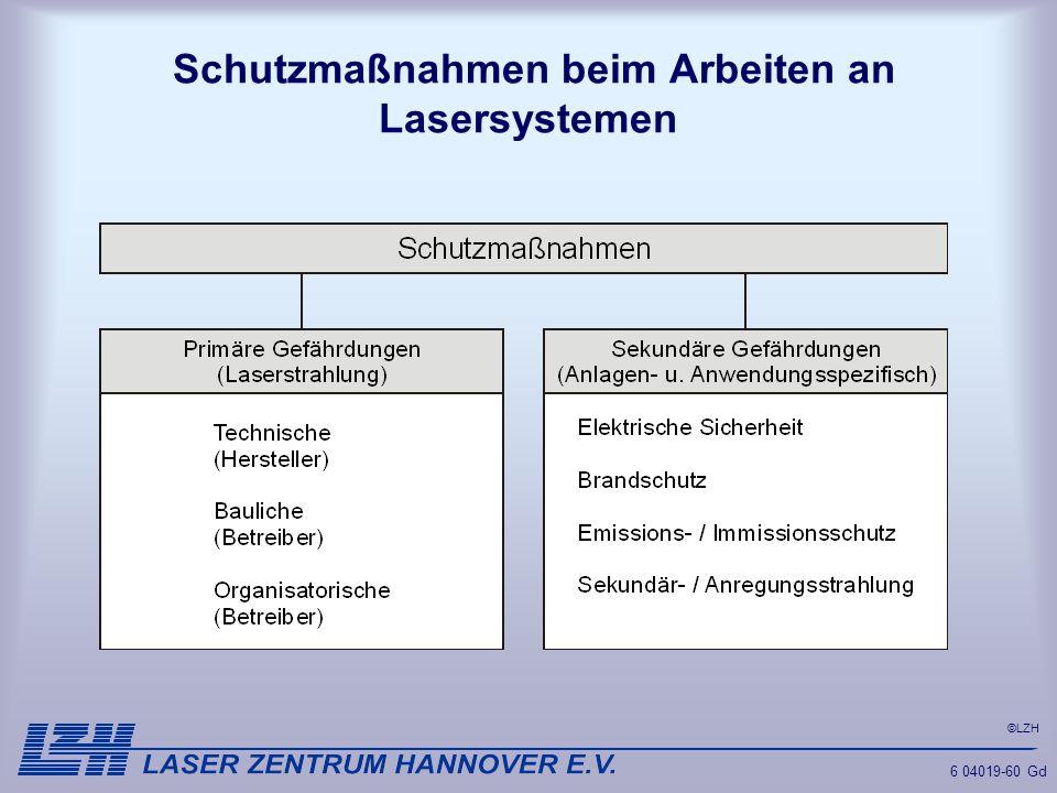 ©LZH 6 04019-60 Gd Schutzmaßnahmen beim Arbeiten an Lasersystemen