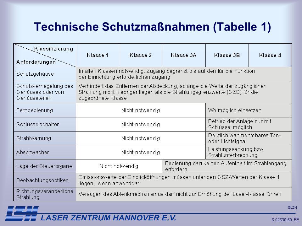 ©LZH 6 02630-60 FE Technische Schutzmaßnahmen (Tabelle 1)