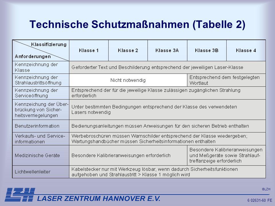 ©LZH 6 02631-60 FE Technische Schutzmaßnahmen (Tabelle 2)