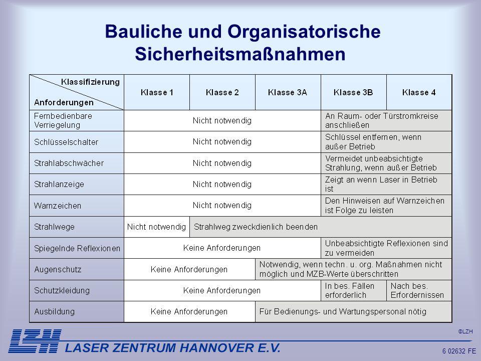 ©LZH 6 02632 FE Bauliche und Organisatorische Sicherheitsmaßnahmen