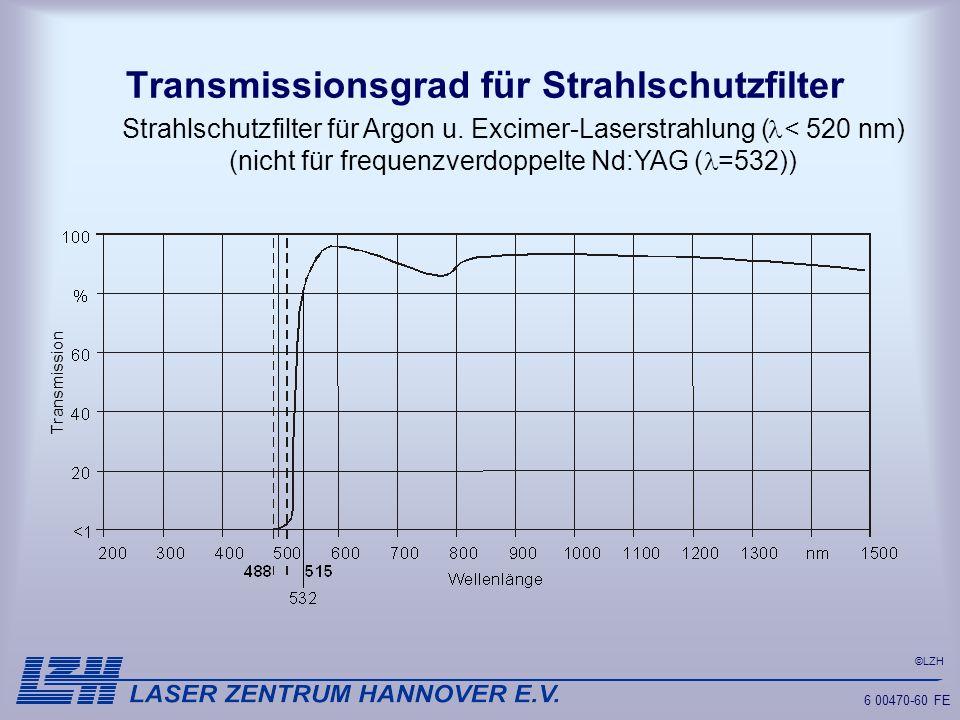 ©LZH 6 00470-60 FE Transmissionsgrad für Strahlschutzfilter T r a n s m i s s i o n Strahlschutzfilter für Argon u. Excimer-Laserstrahlung ( < 520 nm)