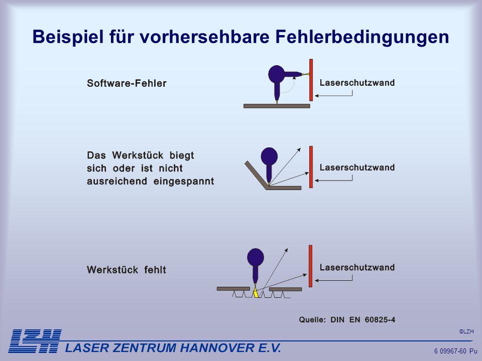 ©LZH 6 09967-60 Pu Beispiel für vorhersehbare Fehlerbedingungen