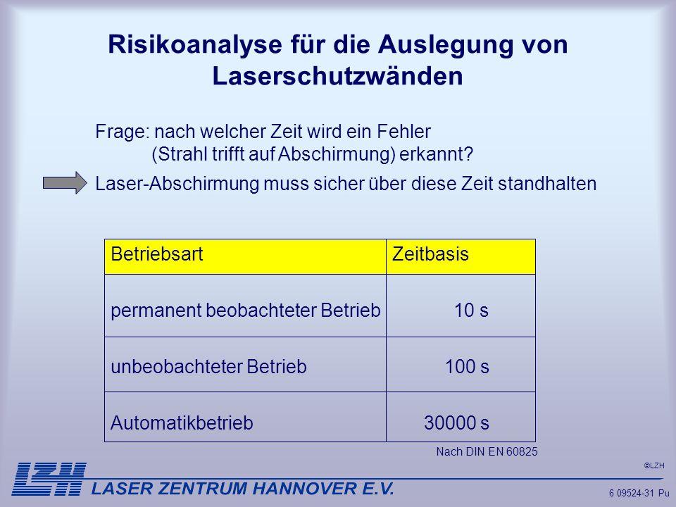 ©LZH 6 09524-31 Pu Risikoanalyse für die Auslegung von Laserschutzwänden Nach DIN EN 60825 BetriebsartZeitbasis permanent beobachteter Betrieb 10 s un