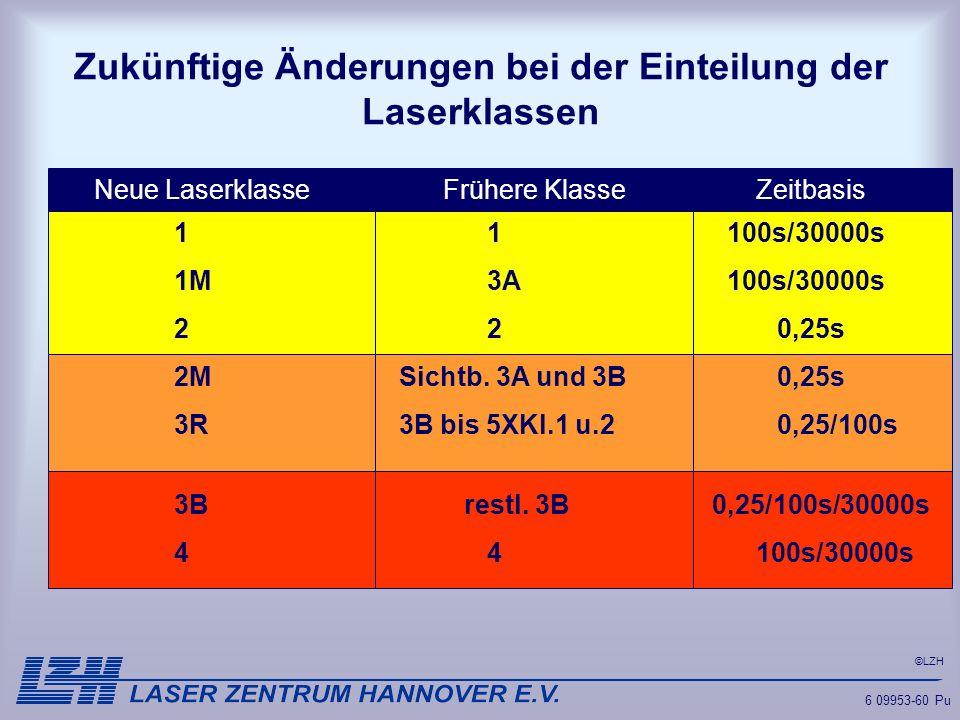 ©LZH 6 09953-60 Pu Zukünftige Änderungen bei der Einteilung der Laserklassen 1 1 100s/30000s 1M 3A 100s/30000s 2 2 0,25s 2M Sichtb. 3A und 3B 0,25s 3R