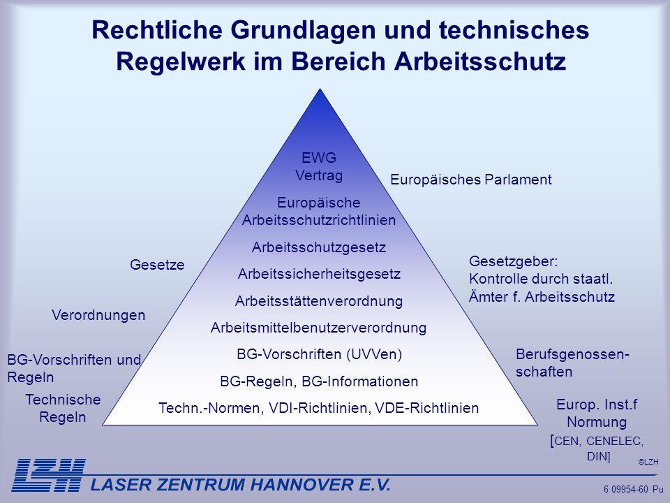 ©LZH 6 09954-60 Pu Rechtliche Grundlagen und technisches Regelwerk im Bereich Arbeitsschutz Gesetze Verordnungen BG-Vorschriften und Regeln Europäisch