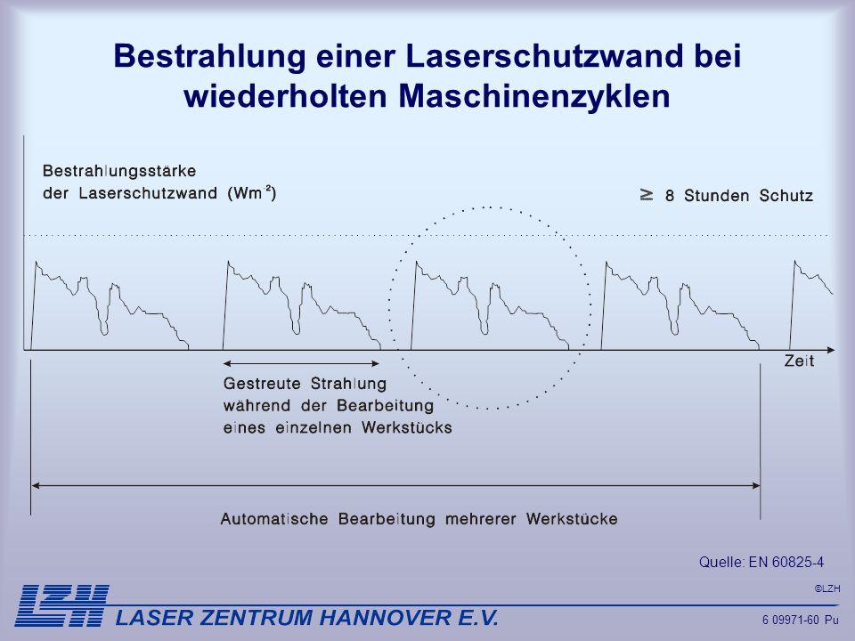 ©LZH Bestrahlung einer Laserschutzwand bei wiederholten Maschinenzyklen Quelle: EN 60825-4 6 09971-60 Pu