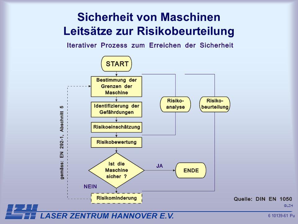 ©LZH Sicherheit von Maschinen Leitsätze zur Risikobeurteilung 6 10139-61 Pu