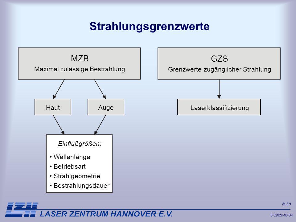 ©LZH 6 02628-60 Gd Strahlungsgrenzwerte Einflußgrößen: Wellenlänge Betriebsart Strahlgeometrie Bestrahlungsdauer MZB Maximal zulässige Bestrahlung Hau