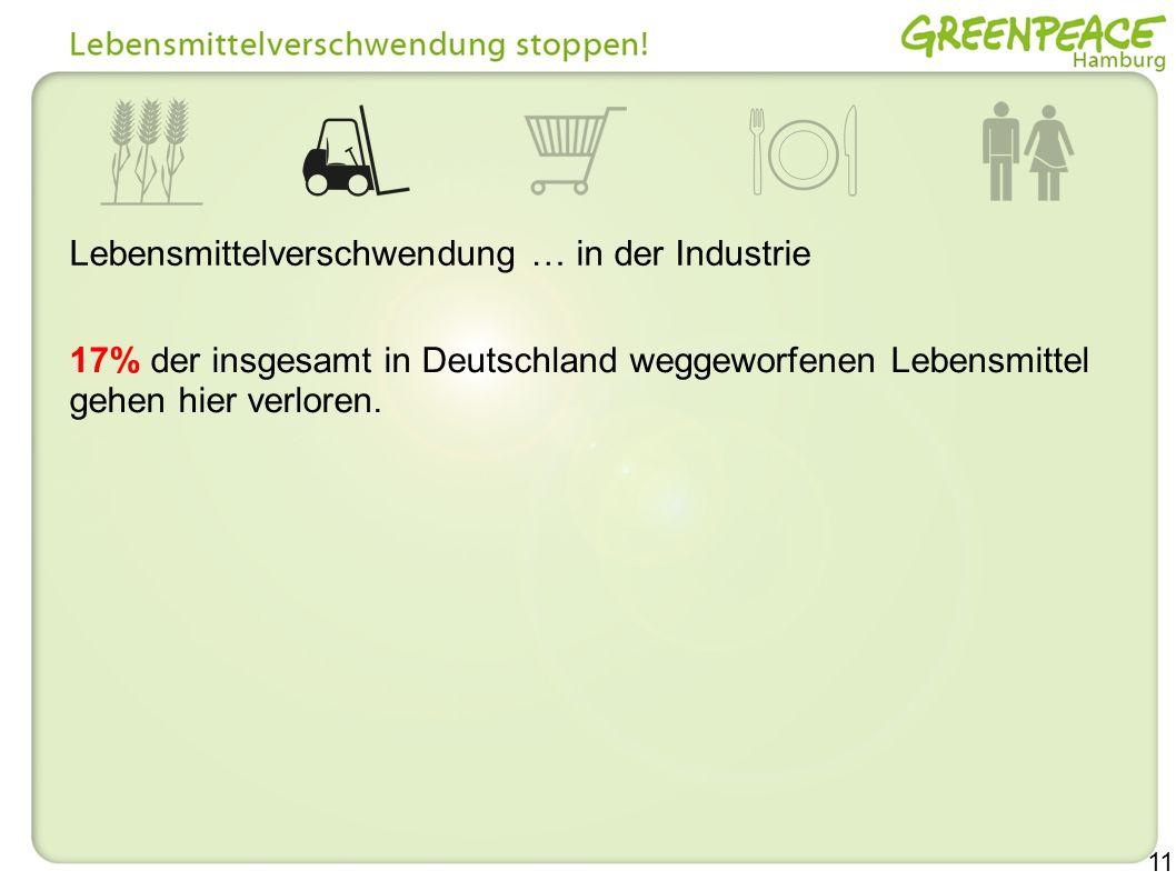 11 Lebensmittelverschwendung … in der Industrie 17% der insgesamt in Deutschland weggeworfenen Lebensmittel gehen hier verloren.