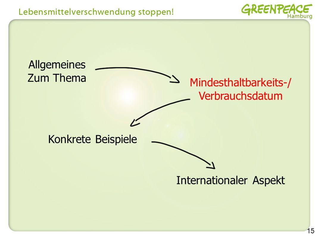 15 Allgemeines Zum Thema Mindesthaltbarkeits-/ Verbrauchsdatum Konkrete Beispiele Internationaler Aspekt