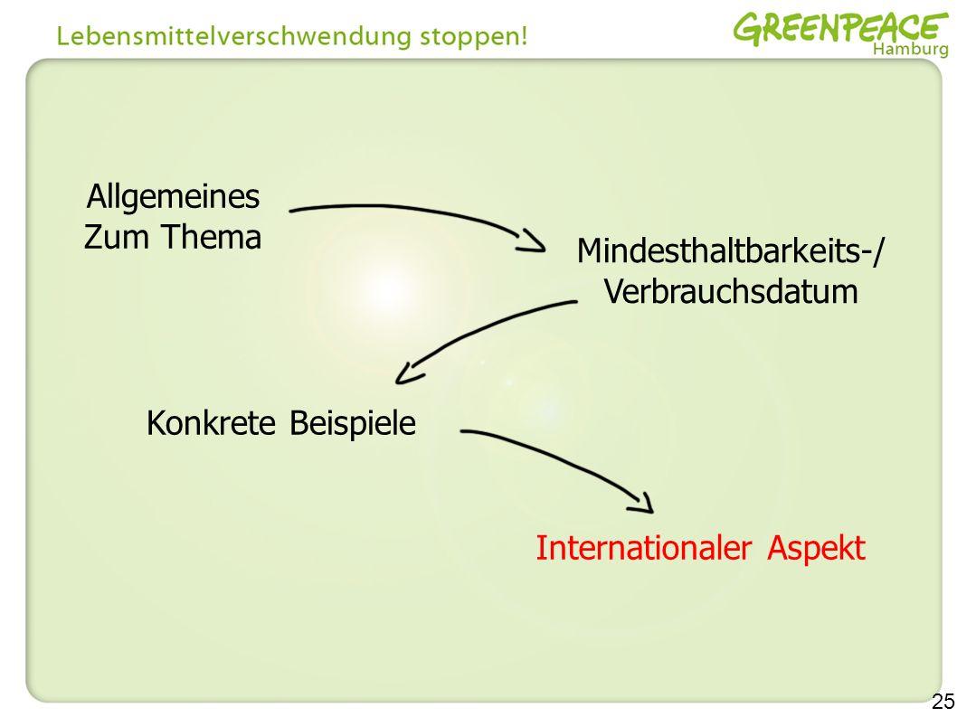 25 Allgemeines Zum Thema Mindesthaltbarkeits-/ Verbrauchsdatum Konkrete Beispiele Internationaler Aspekt