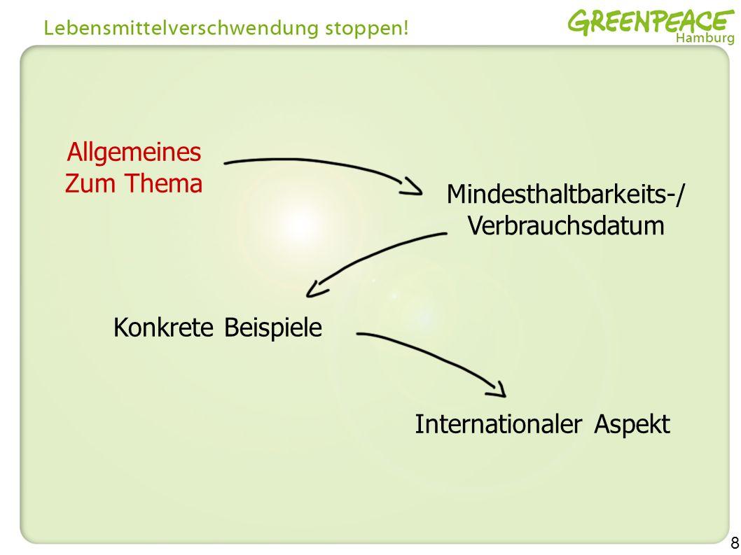 8 Allgemeines Zum Thema Mindesthaltbarkeits-/ Verbrauchsdatum Konkrete Beispiele Internationaler Aspekt