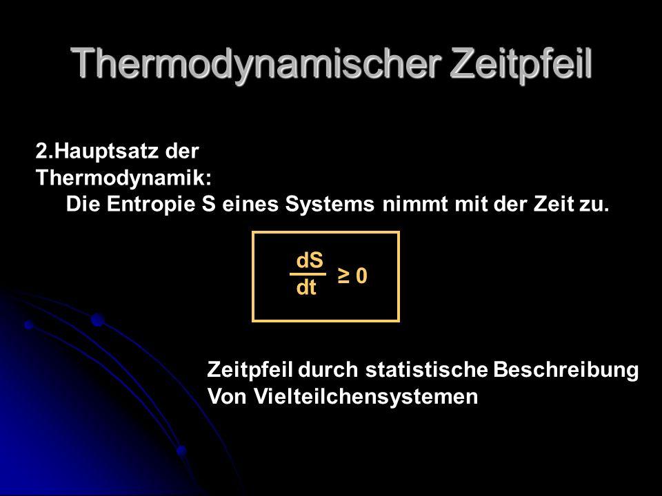 Thermodynamischer Zeitpfeil 2.Hauptsatz der Thermodynamik: Die Entropie S eines Systems nimmt mit der Zeit zu. Zeitpfeil durch statistische Beschreibu