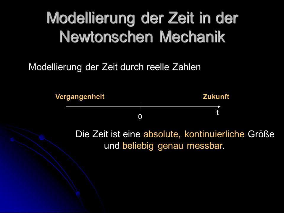 Modellierung der Zeit in der Newtonschen Mechanik Modellierung der Zeit durch reelle Zahlen t 0 Die Zeit ist eine absolute, kontinuierliche Größe und