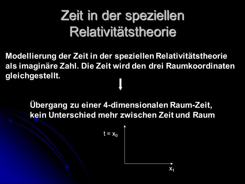 Zeit in der speziellen Relativitätstheorie Modellierung der Zeit in der speziellen Relativitätstheorie als imaginäre Zahl. Die Zeit wird den drei Raum