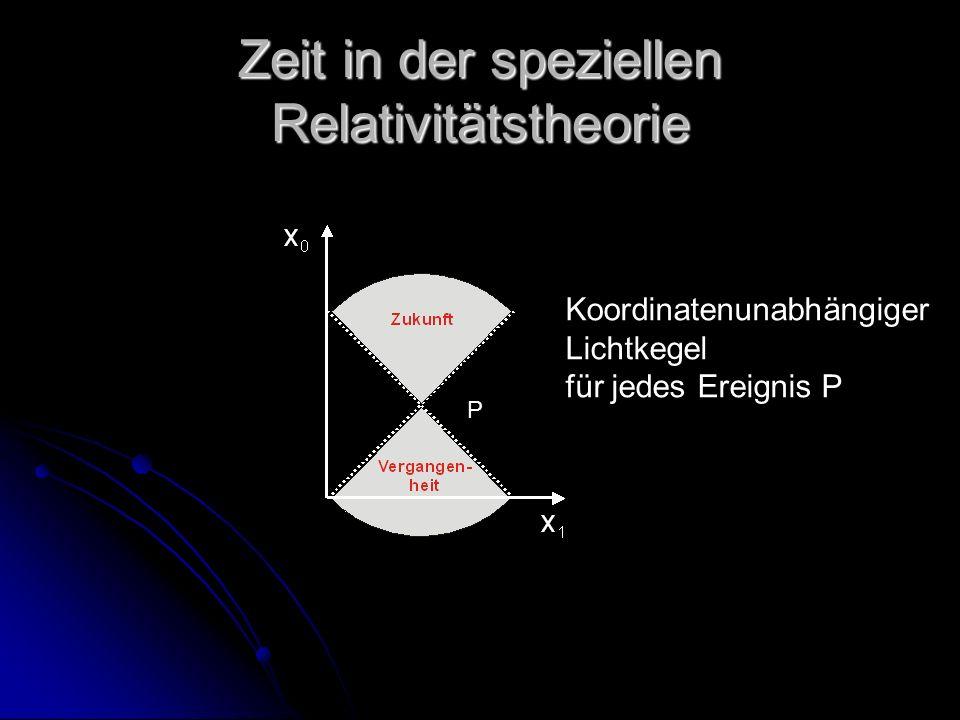 Zeit in der speziellen Relativitätstheorie Koordinatenunabhängiger Lichtkegel für jedes Ereignis P P