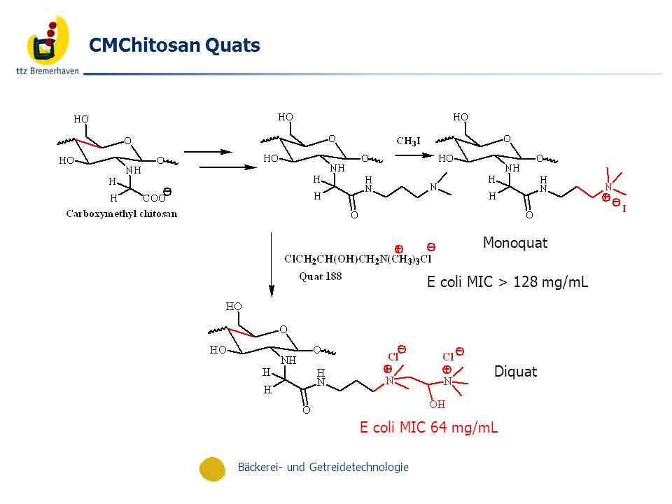 Bäckerei- und Getreidetechnologie CMChitosan Quats Monoquat Diquat E coli MIC > 128 mg/mL E coli MIC 64 mg/mL