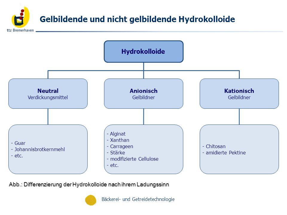 Bäckerei- und Getreidetechnologie Gelbildende und nicht gelbildende Hydrokolloide Hydrokolloide Neutral Verdickungsmittel - Guar - Johannisbrotkernmeh