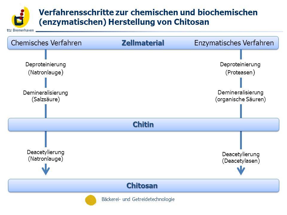 Bäckerei- und Getreidetechnologie Verfahrensschritte zur chemischen und biochemischen (enzymatischen) Herstellung von Chitosan Zellmaterial Chemisches