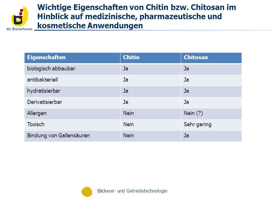 Bäckerei- und Getreidetechnologie Wichtige Eigenschaften von Chitin bzw. Chitosan im Hinblick auf medizinische, pharmazeutische und kosmetische Anwend