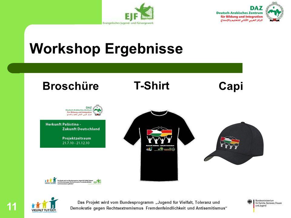11 Workshop Ergebnisse Das Projekt wird vom Bundesprogramm Jugend für Vielfalt, Toleranz und Demokratie gegen Rechtsextremismus Fremdenfeindlichkeit u
