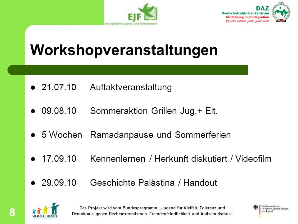 8 Workshopveranstaltungen 21.07.10 Auftaktveranstaltung 09.08.10 Sommeraktion Grillen Jug.+ Elt. 5 Wochen Ramadanpause und Sommerferien 17.09.10 Kenne