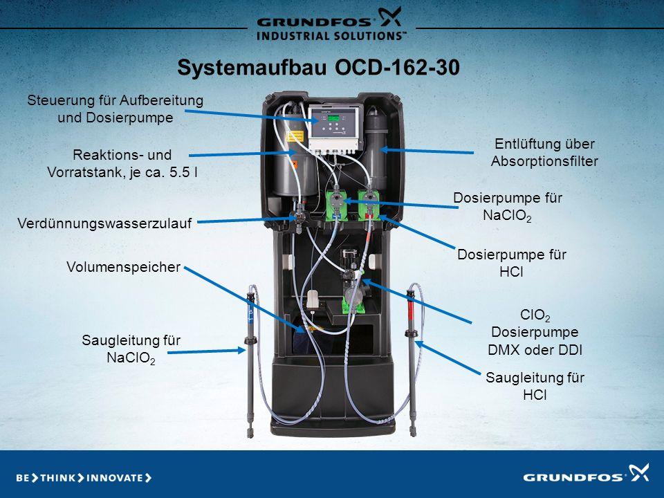 Systemaufbau OCD-162-60 Entlüftung über Absorptionsfilter ClO 2 Dosierpumpe DMX oder DDI Dosierpumpe für HCl Dosierpumpe für NaClO 2 Reaktionstank ca.