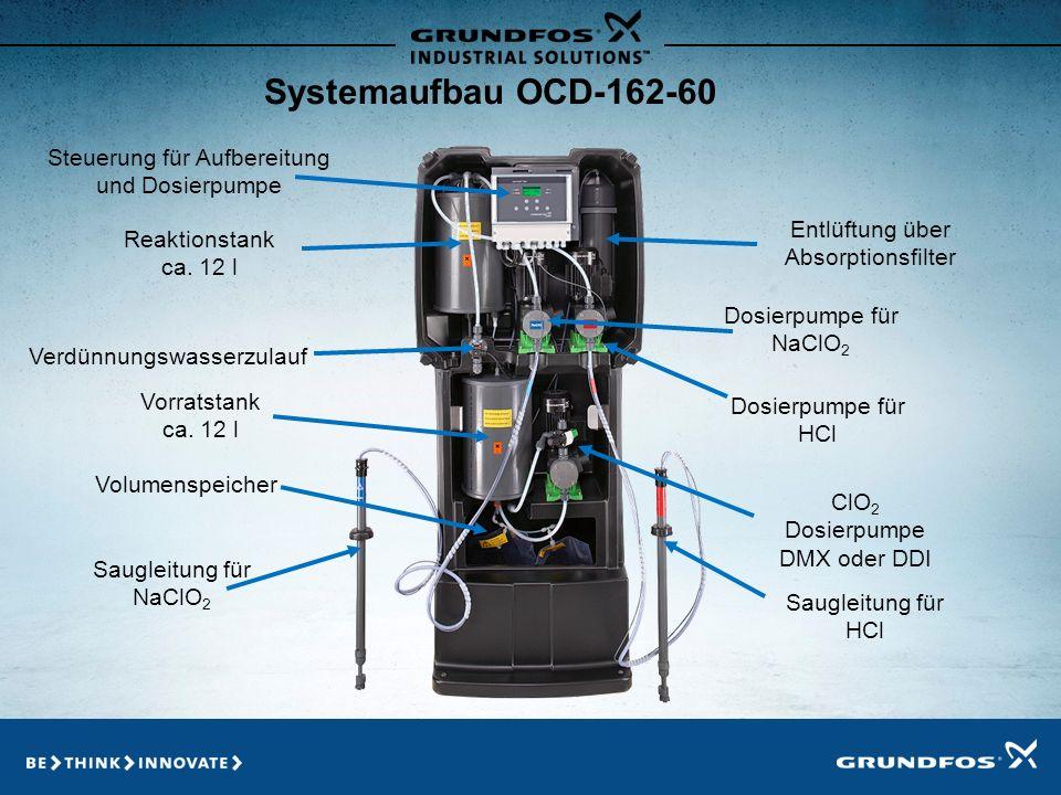 Funktionsablauf Schritt 5: Wasserzulauf in Reaktor bis Niveau 4 Wenn Batchtank leer ist: -> Befüllung bis Überlauf -> Entleerung der Produktlösung in Batchtank