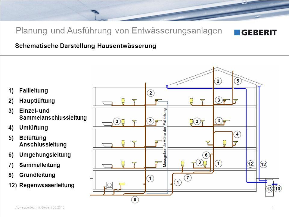 Abwassertechnik Geberit 06.20104 Schematische Darstellung Hausentwässerung 1)Fallleitung 2)Hauptlüftung 3)Einzel- und Sammelanschlussleitung 4)Umlüftu