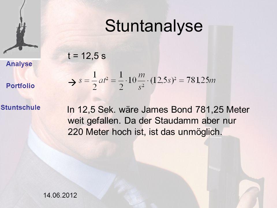 14.06.2012 Stuntanalyse t = 12,5 s In 12,5 Sek. wäre James Bond 781,25 Meter weit gefallen. Da der Staudamm aber nur 220 Meter hoch ist, ist das unmög