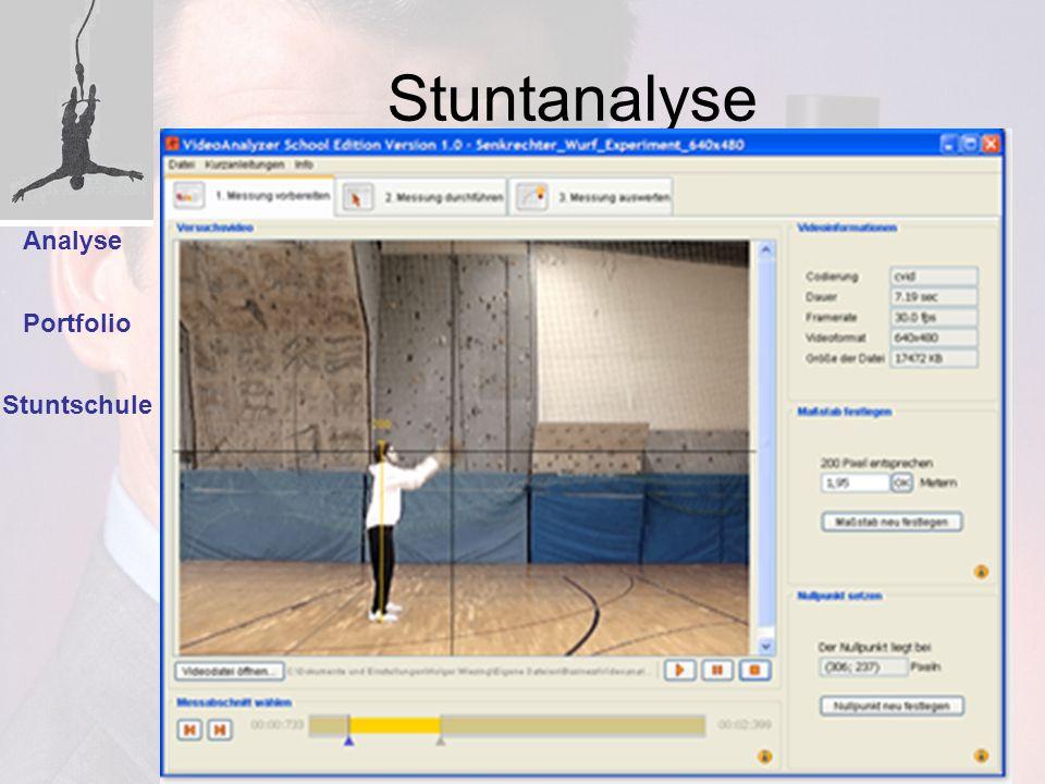 14.06.2012 Stuntanalyse Stuntschule Analyse Portfolio Einleitung