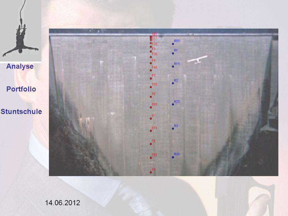 14.06.2012 Stuntschule Analyse Portfolio Einleitung