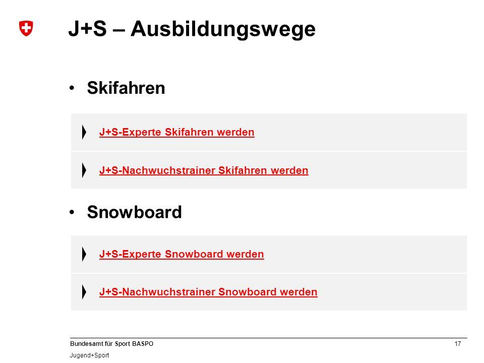 17 Bundesamt für Sport BASPO Jugend+Sport J+S – Ausbildungswege Skifahren Snowboard J+S-Experte Skifahren werden J+S-Nachwuchstrainer Skifahren werden