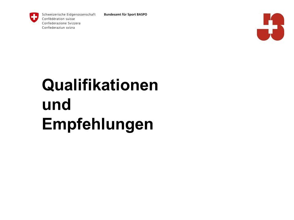 Qualifikationen und Empfehlungen