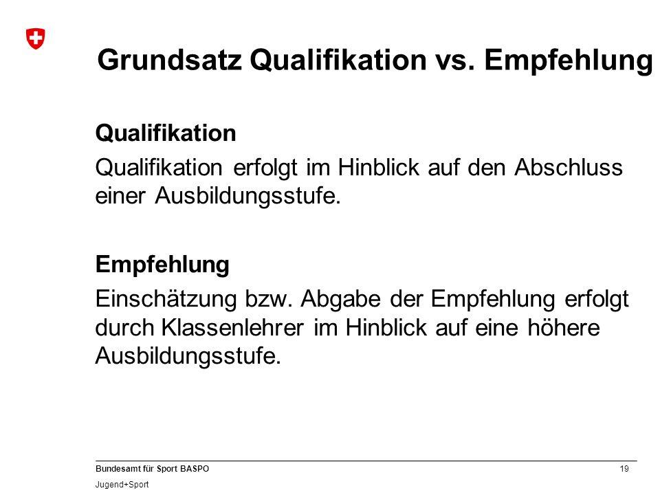 19 Bundesamt für Sport BASPO Jugend+Sport Grundsatz Qualifikation vs. Empfehlung Qualifikation Qualifikation erfolgt im Hinblick auf den Abschluss ein