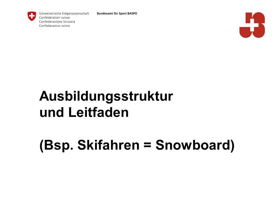 Ausbildungsstruktur und Leitfaden (Bsp. Skifahren = Snowboard)